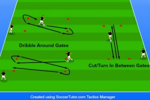 dribbling conditioning drill