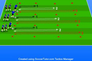 dribbling shuttles with cuts
